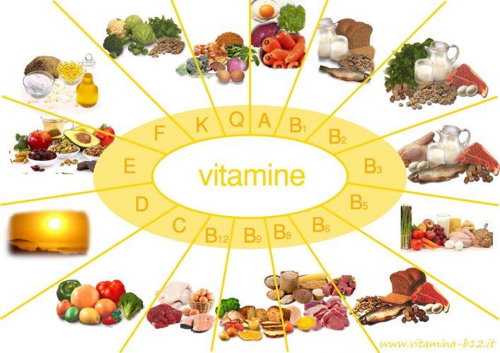 Các vitamin cần bổ sung trong thai kỳ 1 - Chela Ferr Forte