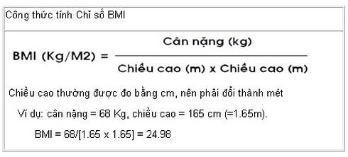 Công thức BMI