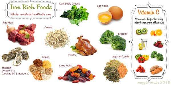 Thực phẩm giàu sắt bổ máu