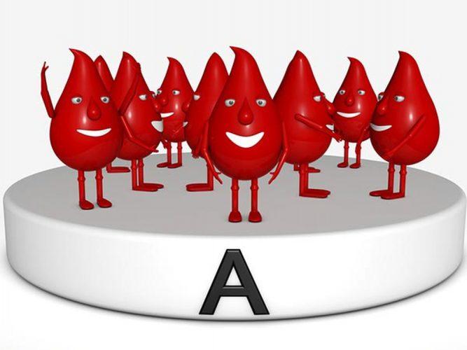 Đi khám thiếu máu sau sinh cần những bước nào